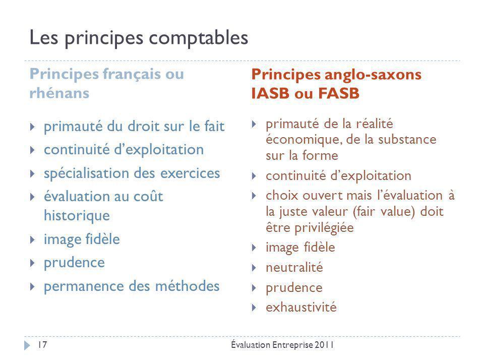 Les principes comptables Principes français ou rhénans Principes anglo-saxons IASB ou FASB Évaluation Entreprise 201117  primauté du droit sur le fai