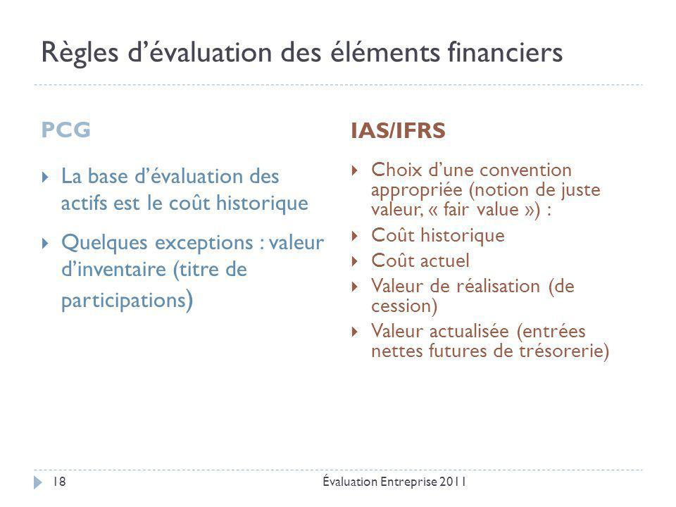 Règles d'évaluation des éléments financiers PCG IAS/IFRS Évaluation Entreprise 201118  La base d'évaluation des actifs est le coût historique  Quelq