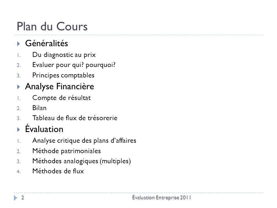 Plan du Cours  Généralités 1. Du diagnostic au prix 2. Evaluer pour qui? pourquoi? 3. Principes comptables  Analyse Financière 1. Compte de résultat