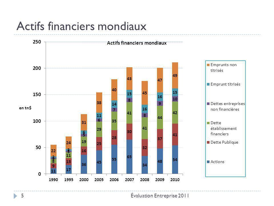 Les états financiers du PCG Évaluation Entreprise 201116  Selon sa taille l'entreprise peut utiliser: 1.