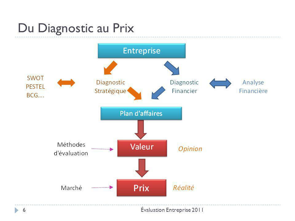 Du Diagnostic au Prix Évaluation Entreprise 20116