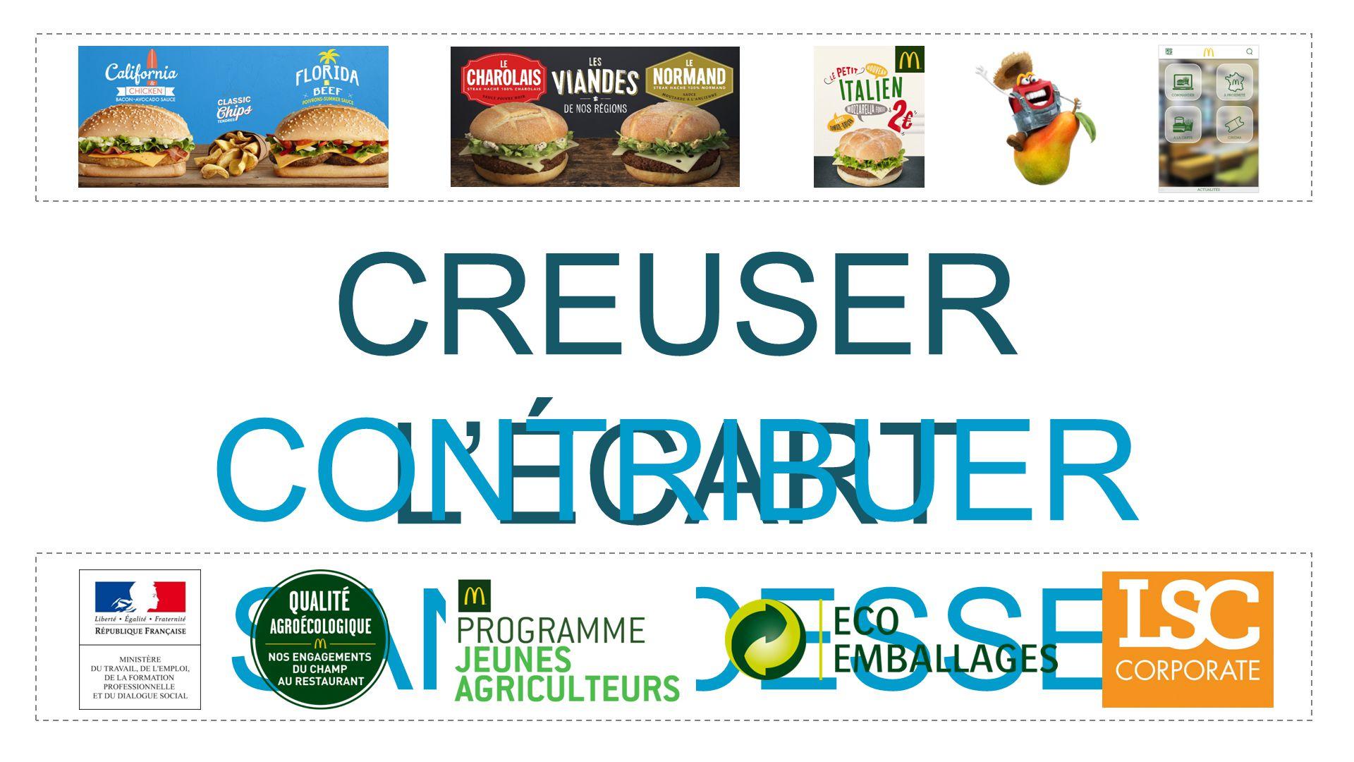 CREUSER L'ÉCART CONTRIBUER SANS CESSE