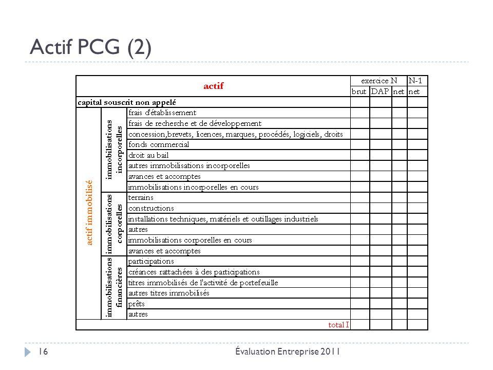 Actif PCG (2) Évaluation Entreprise 201116
