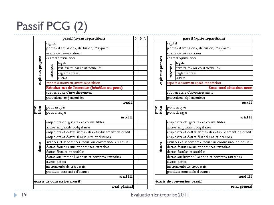 Passif PCG (2) Évaluation Entreprise 201119