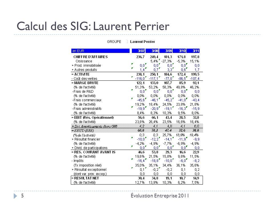 Calcul des SIG: Laurent Perrier Évaluation Entreprise 20115