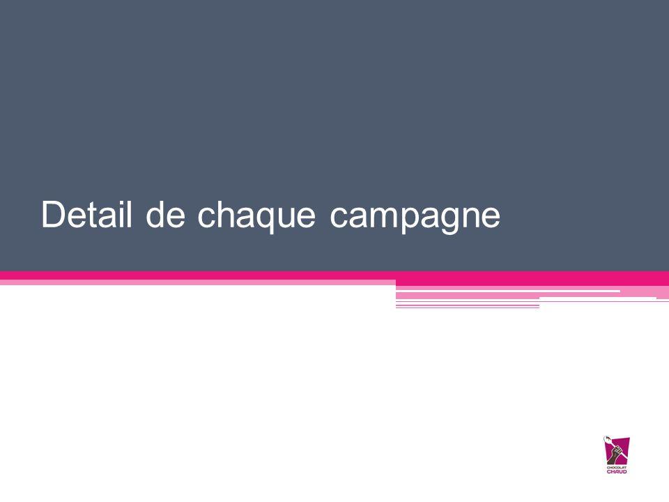 Detail de chaque campagne