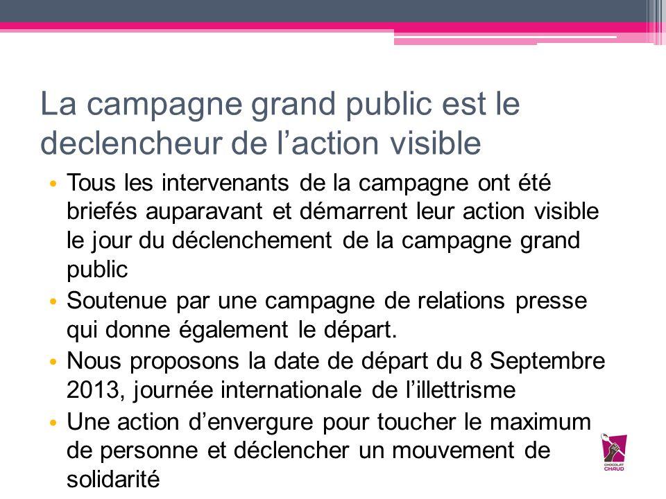 La campagne grand public est le declencheur de l'action visible Tous les intervenants de la campagne ont été briefés auparavant et démarrent leur acti