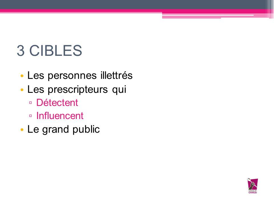 3 CIBLES Les personnes illettrés Les prescripteurs qui ▫ Détectent ▫ Influencent Le grand public