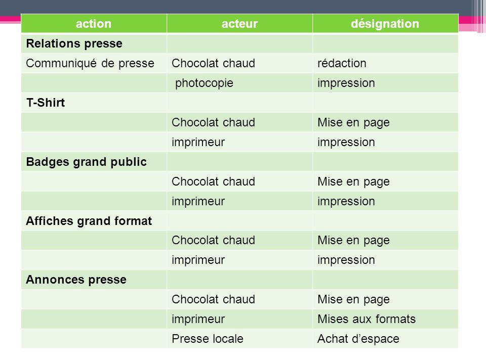 actionacteurdésignation Relations presse Communiqué de presseChocolat chaudrédaction photocopieimpression T-Shirt Chocolat chaudMise en page imprimeur
