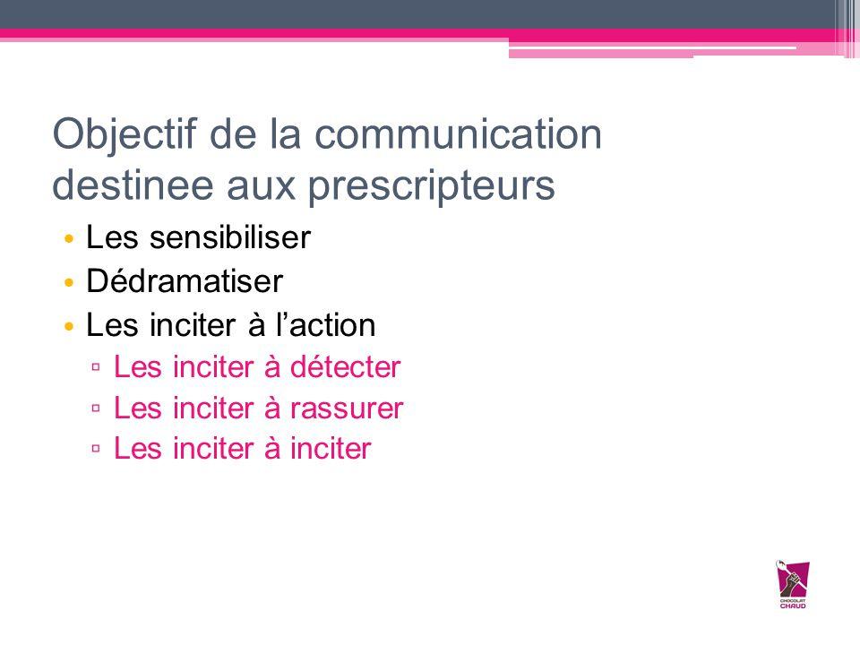 Objectif de la communication destinee aux prescripteurs Les sensibiliser Dédramatiser Les inciter à l'action ▫ Les inciter à détecter ▫ Les inciter à