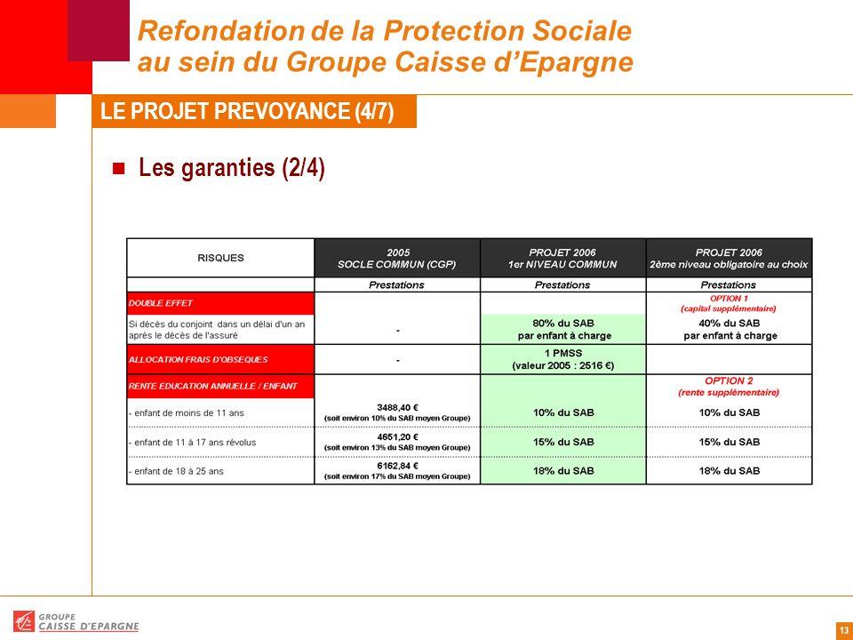 13 Refondation de la Protection Sociale au sein du Groupe Caisse d'Epargne Les garanties (2/4) LE PROJET PREVOYANCE (4/7)