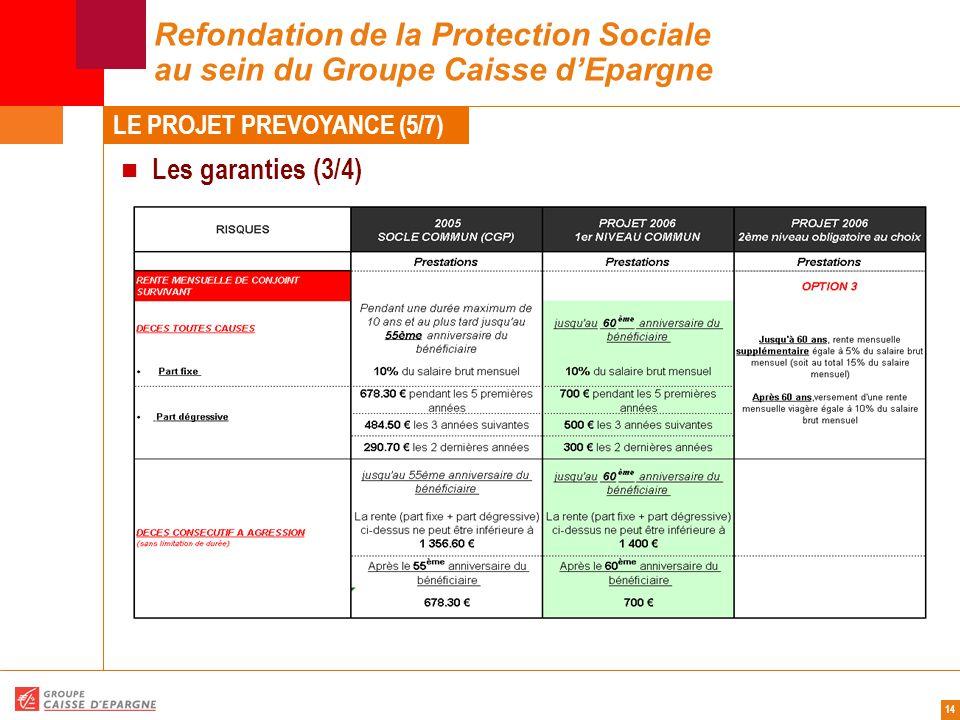 14 Refondation de la Protection Sociale au sein du Groupe Caisse d'Epargne Les garanties (3/4) LE PROJET PREVOYANCE (5/7)