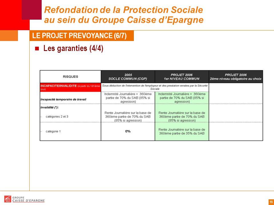 15 Refondation de la Protection Sociale au sein du Groupe Caisse d'Epargne Les garanties (4/4) LE PROJET PREVOYANCE (6/7)