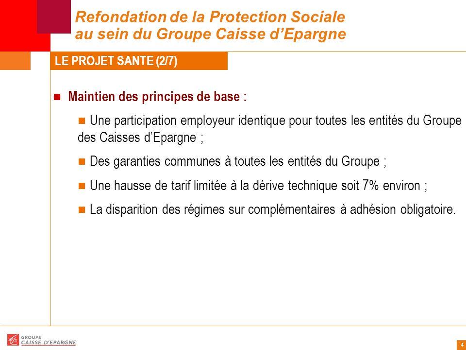 5 Refondation de la Protection Sociale au sein du Groupe Caisse d'Epargne Les garanties (1/3) LE PROJET SANTE (3/7)