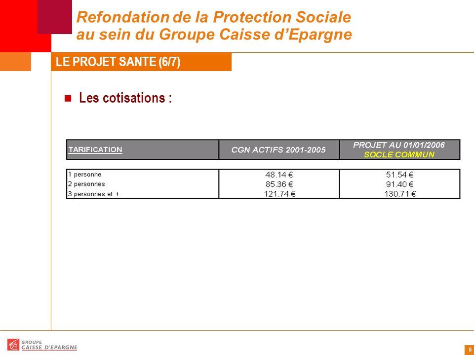 8 Refondation de la Protection Sociale au sein du Groupe Caisse d'Epargne LE PROJET SANTE (6/7) Les cotisations :