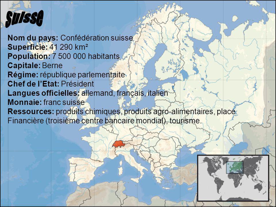 Nom du pays: Confédération suisse Superficie: 41 290 km² Population: 7 500 000 habitants Capitale: Berne Régime: république parlementaite Chef de l'Et