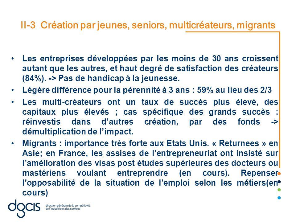 II-3 Création par jeunes, seniors, multicréateurs, migrants Les entreprises développées par les moins de 30 ans croissent autant que les autres, et haut degré de satisfaction des créateurs (84%).