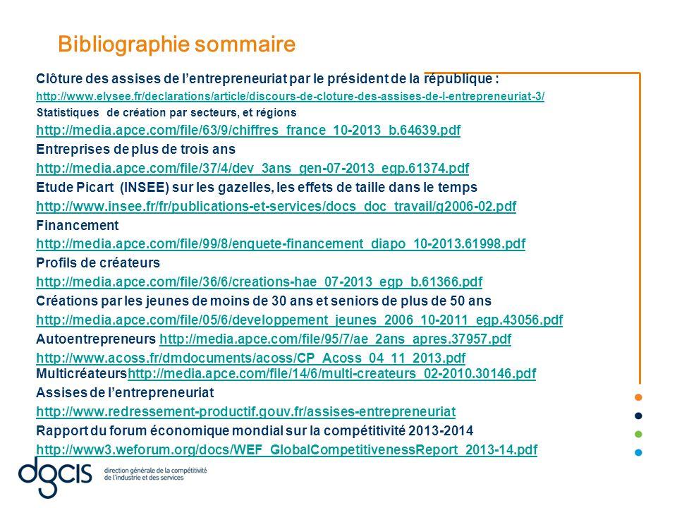Bibliographie sommaire Clôture des assises de l'entrepreneuriat par le président de la république : http://www.elysee.fr/declarations/article/discours-de-cloture-des-assises-de-l-entrepreneuriat-3/ Statistiques de création par secteurs, et régions http://media.apce.com/file/63/9/chiffres_france_10-2013_b.64639.pdf Entreprises de plus de trois ans http://media.apce.com/file/37/4/dev_3ans_gen-07-2013_egp.61374.pdf Etude Picart (INSEE) sur les gazelles, les effets de taille dans le temps http://www.insee.fr/fr/publications-et-services/docs_doc_travail/g2006-02.pdf Financement http://media.apce.com/file/99/8/enquete-financement_diapo_10-2013.61998.pdf Profils de créateurs http://media.apce.com/file/36/6/creations-hae_07-2013_egp_b.61366.pdf Créations par les jeunes de moins de 30 ans et seniors de plus de 50 ans http://media.apce.com/file/05/6/developpement_jeunes_2006_10-2011_egp.43056.pdf Autoentrepreneurs http://media.apce.com/file/95/7/ae_2ans_apres.37957.pdfhttp://media.apce.com/file/95/7/ae_2ans_apres.37957.pdf http://www.acoss.fr/dmdocuments/acoss/CP_Acoss_04_11_2013.pdf http://www.acoss.fr/dmdocuments/acoss/CP_Acoss_04_11_2013.pdf Multicréateurshttp://media.apce.com/file/14/6/multi-createurs_02-2010.30146.pdfhttp://media.apce.com/file/14/6/multi-createurs_02-2010.30146.pdf Assises de l'entrepreneuriat http://www.redressement-productif.gouv.fr/assises-entrepreneuriat Rapport du forum économique mondial sur la compétitivité 2013-2014 http://www3.weforum.org/docs/WEF_GlobalCompetitivenessReport_2013-14.pdf