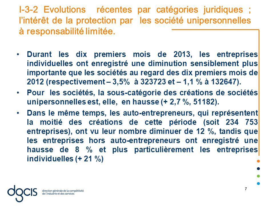 22/08/2014 7 I-3-2 Evolutions récentes par catégories juridiques ; l'intérêt de la protection par les société unipersonnelles à responsabilité limitée.