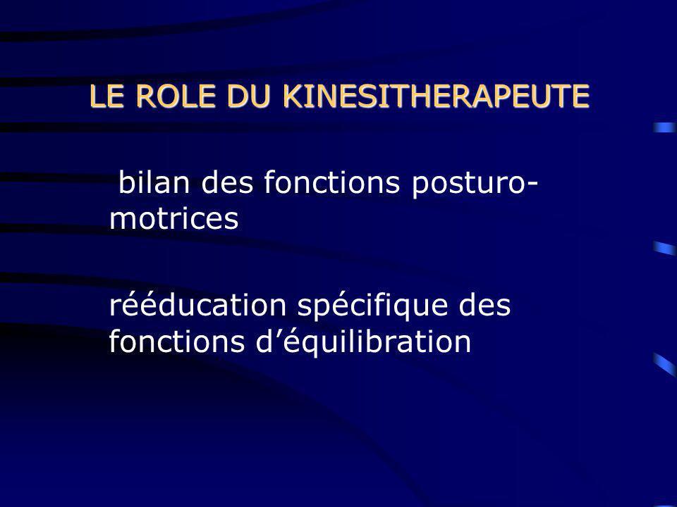 LE ROLE DU KINESITHERAPEUTE bilan des fonctions posturo- motrices rééducation spécifique des fonctions d'équilibration
