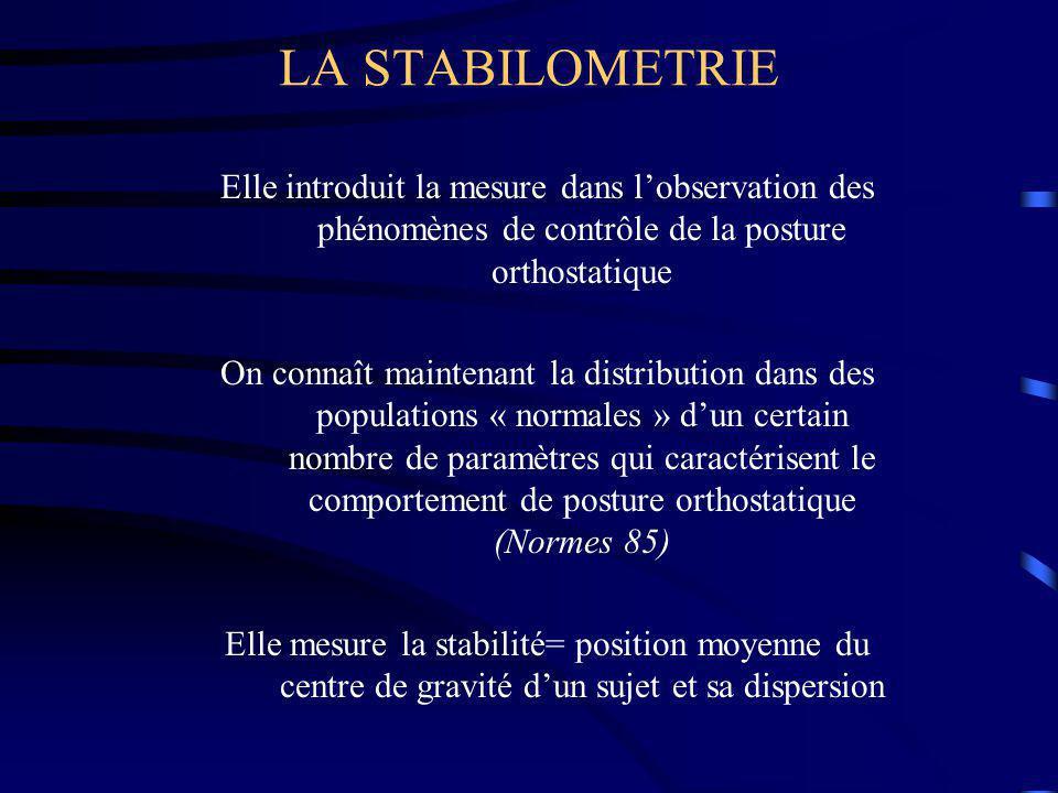 LA STABILOMETRIE Elle introduit la mesure dans l'observation des phénomènes de contrôle de la posture orthostatique On connaît maintenant la distribut