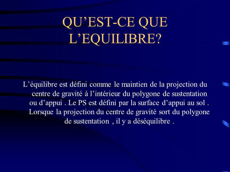 QU'EST-CE QUE L'EQUILIBRE? L'équilibre est défini comme le maintien de la projection du centre de gravité à l'intérieur du polygone de sustentation ou