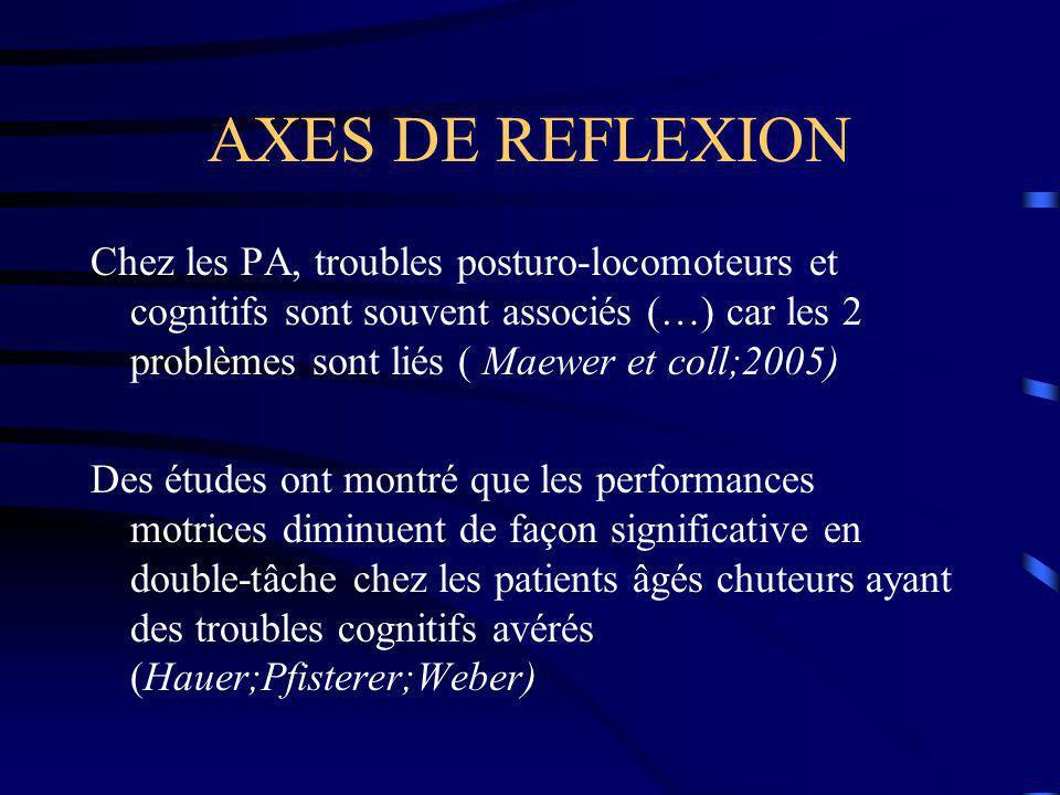 AXES DE REFLEXION Chez les PA, troubles posturo-locomoteurs et cognitifs sont souvent associés (…) car les 2 problèmes sont liés ( Maewer et coll;2005