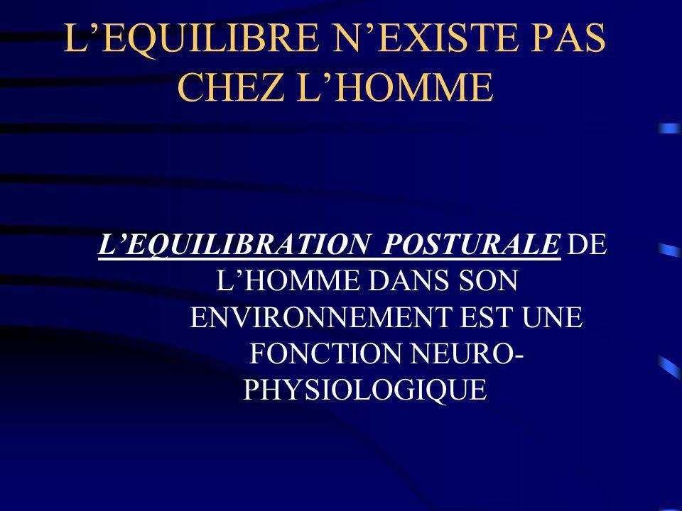 L'EQUILIBRE N'EXISTE PAS CHEZ L'HOMME L'EQUILIBRATION POSTURALE DE L'HOMME DANS SON ENVIRONNEMENT EST UNE FONCTION NEURO- PHYSIOLOGIQUE
