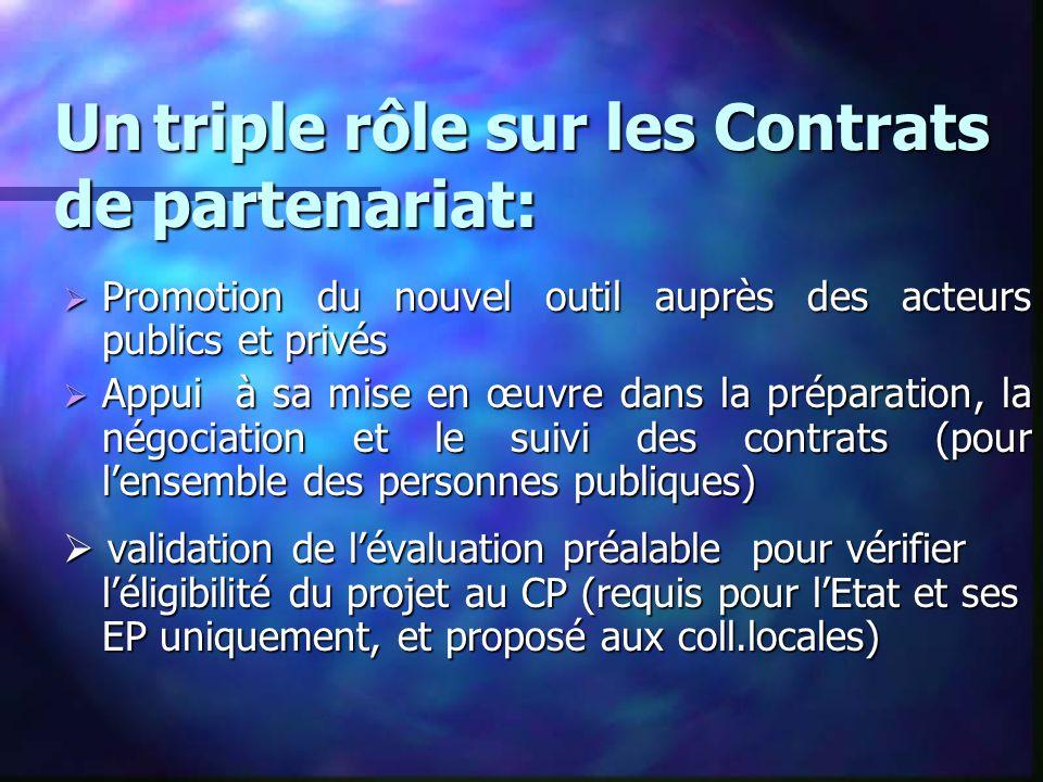 Untriple rôle sur les Contrats de partenariat: Un triple rôle sur les Contrats de partenariat:  Promotion du nouvel outil auprès des acteurs publics