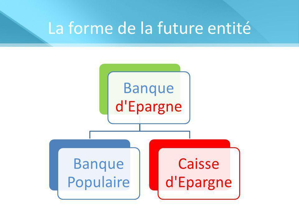 La forme de la future entité Banque d'Epargne Banque Populaire Caisse d'Epargne
