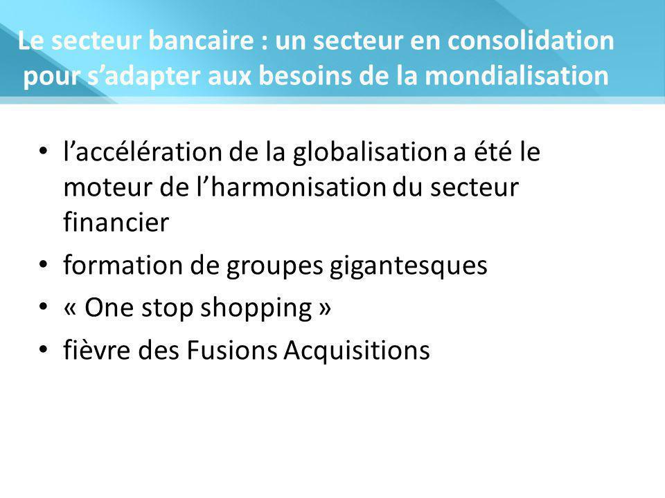 Le secteur bancaire : un secteur en consolidation pour s'adapter aux besoins de la mondialisation l'accélération de la globalisation a été le moteur de l'harmonisation du secteur financier formation de groupes gigantesques « One stop shopping » fièvre des Fusions Acquisitions