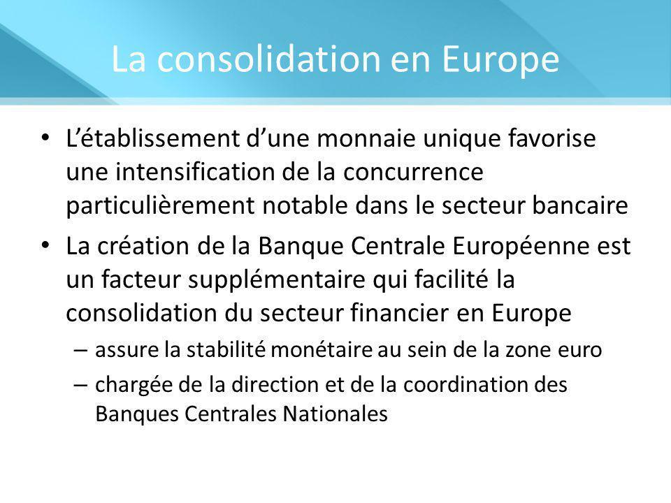 La consolidation en Europe L'établissement d'une monnaie unique favorise une intensification de la concurrence particulièrement notable dans le secteur bancaire La création de la Banque Centrale Européenne est un facteur supplémentaire qui facilité la consolidation du secteur financier en Europe – assure la stabilité monétaire au sein de la zone euro – chargée de la direction et de la coordination des Banques Centrales Nationales