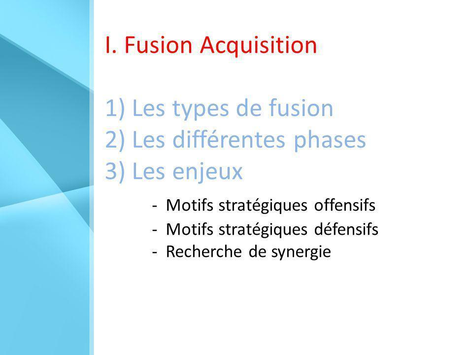 I. Fusion Acquisition 1) Les types de fusion 2) Les différentes phases 3) Les enjeux - Motifs stratégiques offensifs - Motifs stratégiques défensifs -