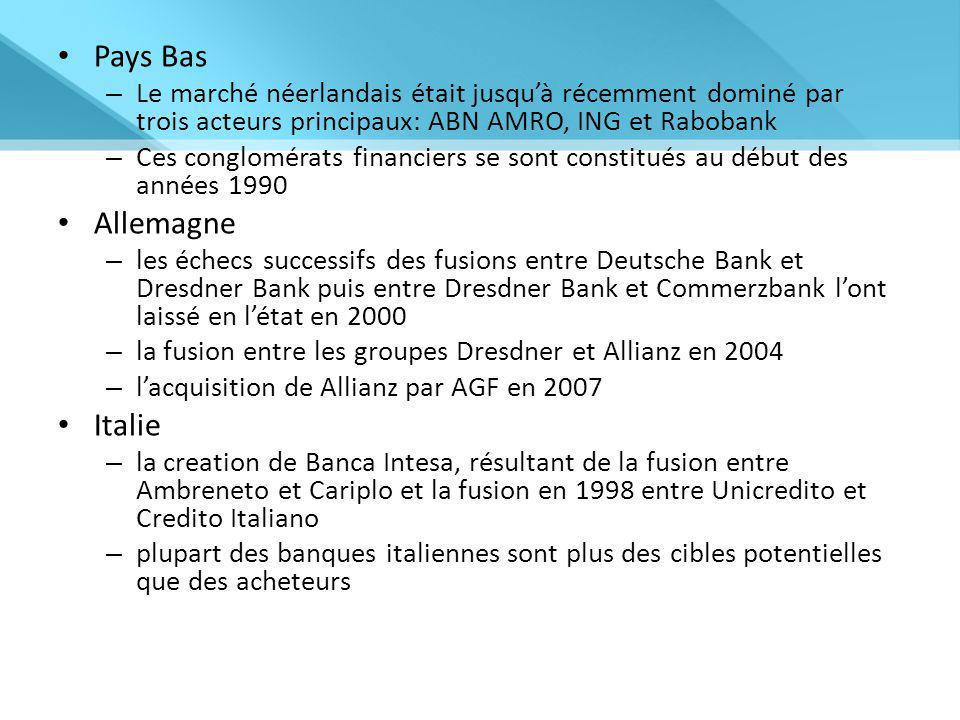 Pays Bas – Le marché néerlandais était jusqu'à récemment dominé par trois acteurs principaux: ABN AMRO, ING et Rabobank – Ces conglomérats financiers se sont constitués au début des années 1990 Allemagne – les échecs successifs des fusions entre Deutsche Bank et Dresdner Bank puis entre Dresdner Bank et Commerzbank l'ont laissé en l'état en 2000 – la fusion entre les groupes Dresdner et Allianz en 2004 – l'acquisition de Allianz par AGF en 2007 Italie – la creation de Banca Intesa, résultant de la fusion entre Ambreneto et Cariplo et la fusion en 1998 entre Unicredito et Credito Italiano – plupart des banques italiennes sont plus des cibles potentielles que des acheteurs