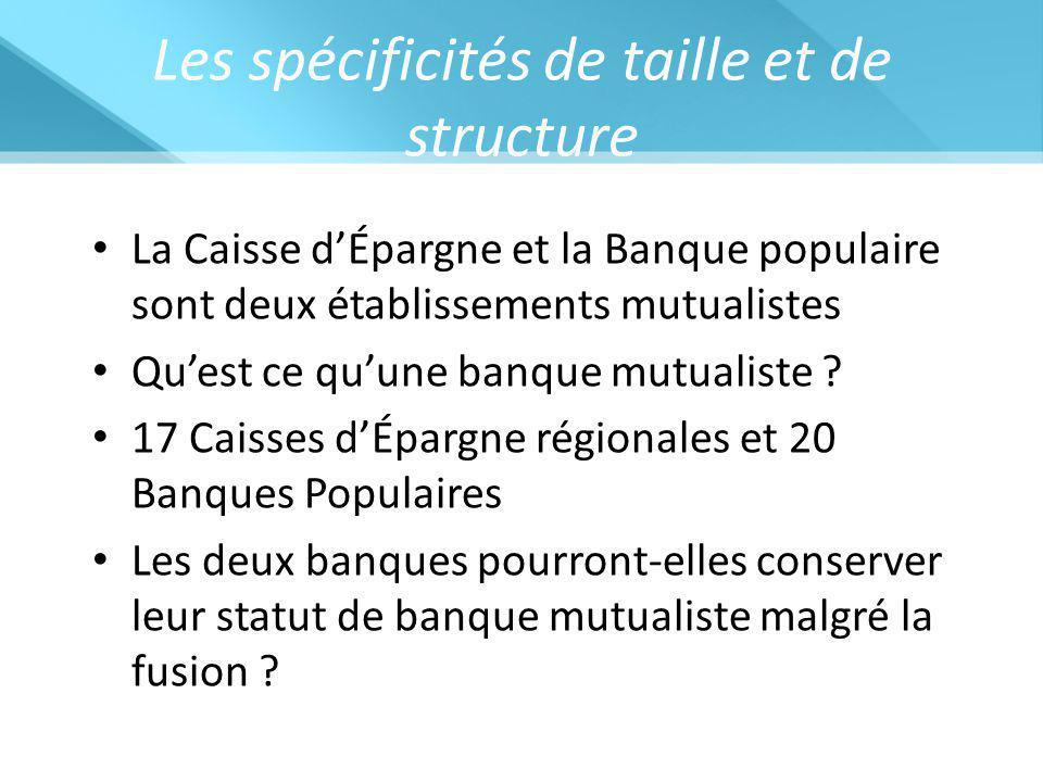 Les spécificités de taille et de structure La Caisse d'Épargne et la Banque populaire sont deux établissements mutualistes Qu'est ce qu'une banque mut