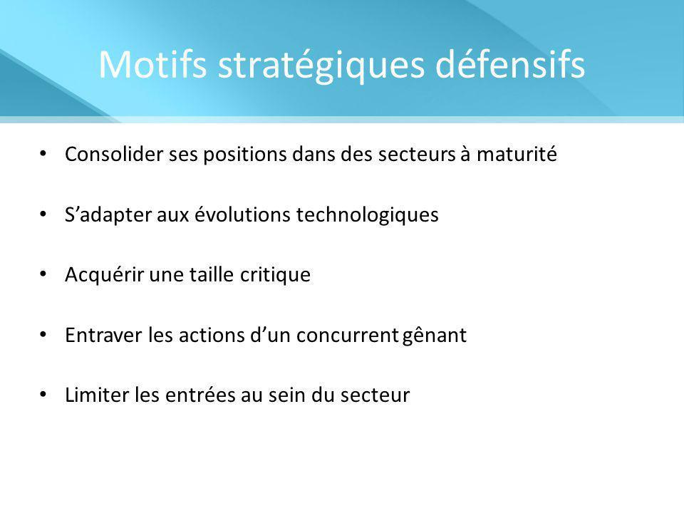 Motifs stratégiques défensifs Consolider ses positions dans des secteurs à maturité S'adapter aux évolutions technologiques Acquérir une taille critique Entraver les actions d'un concurrent gênant Limiter les entrées au sein du secteur