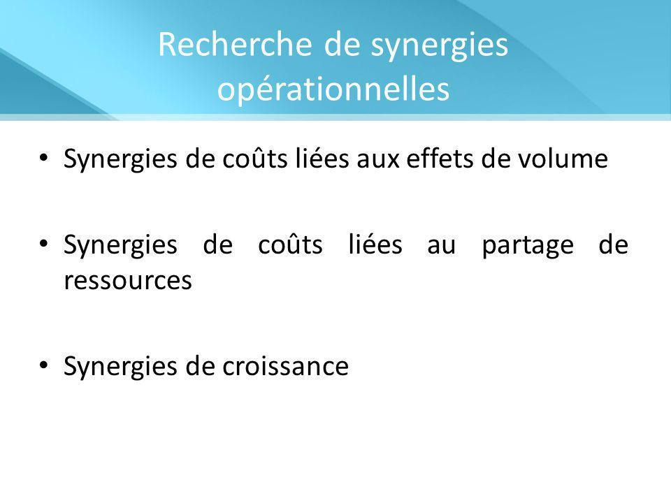 Recherche de synergies opérationnelles Synergies de coûts liées aux effets de volume Synergies de coûts liées au partage de ressources Synergies de cr