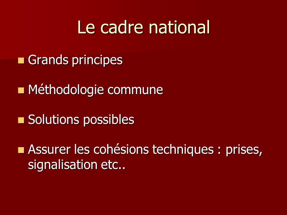 Le cadre national Grands principes Grands principes Méthodologie commune Méthodologie commune Solutions possibles Solutions possibles Assurer les cohé