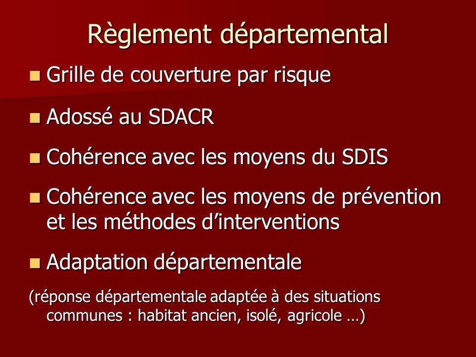 Règlement départemental Grille de couverture par risque Grille de couverture par risque Adossé au SDACR Adossé au SDACR Cohérence avec les moyens du S
