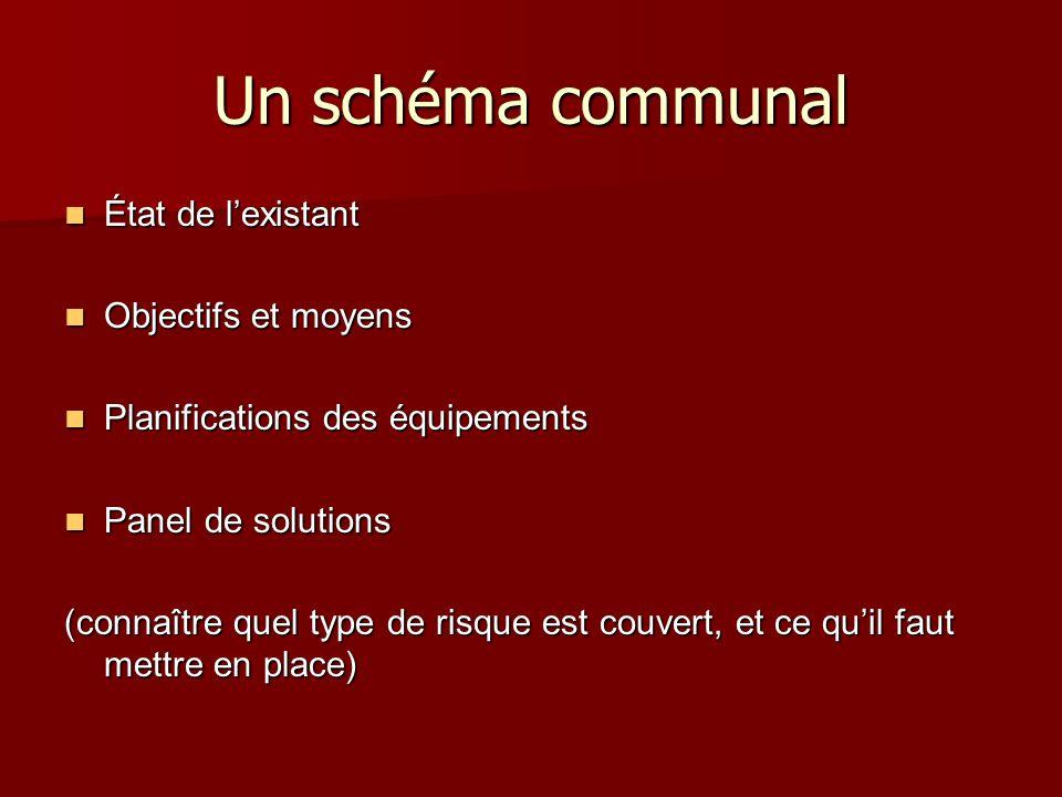 Un schéma communal État de l'existant État de l'existant Objectifs et moyens Objectifs et moyens Planifications des équipements Planifications des équ