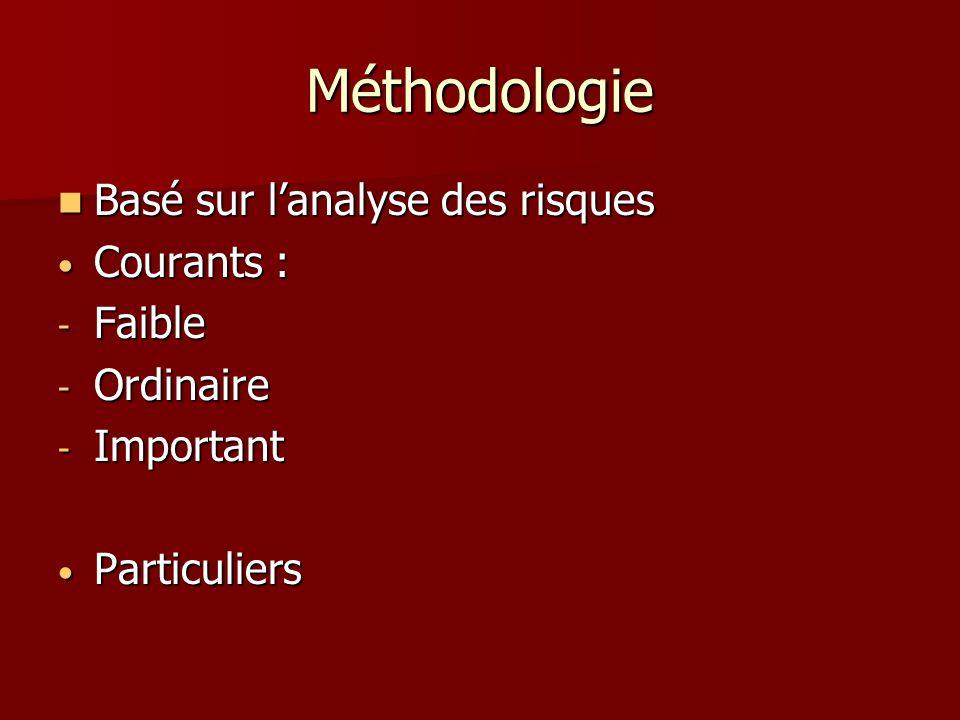 Méthodologie Basé sur l'analyse des risques Basé sur l'analyse des risques Courants : Courants : - Faible - Ordinaire - Important Particuliers Particu