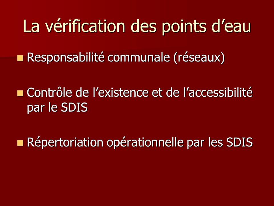 La vérification des points d'eau Responsabilité communale (réseaux) Responsabilité communale (réseaux) Contrôle de l'existence et de l'accessibilité p
