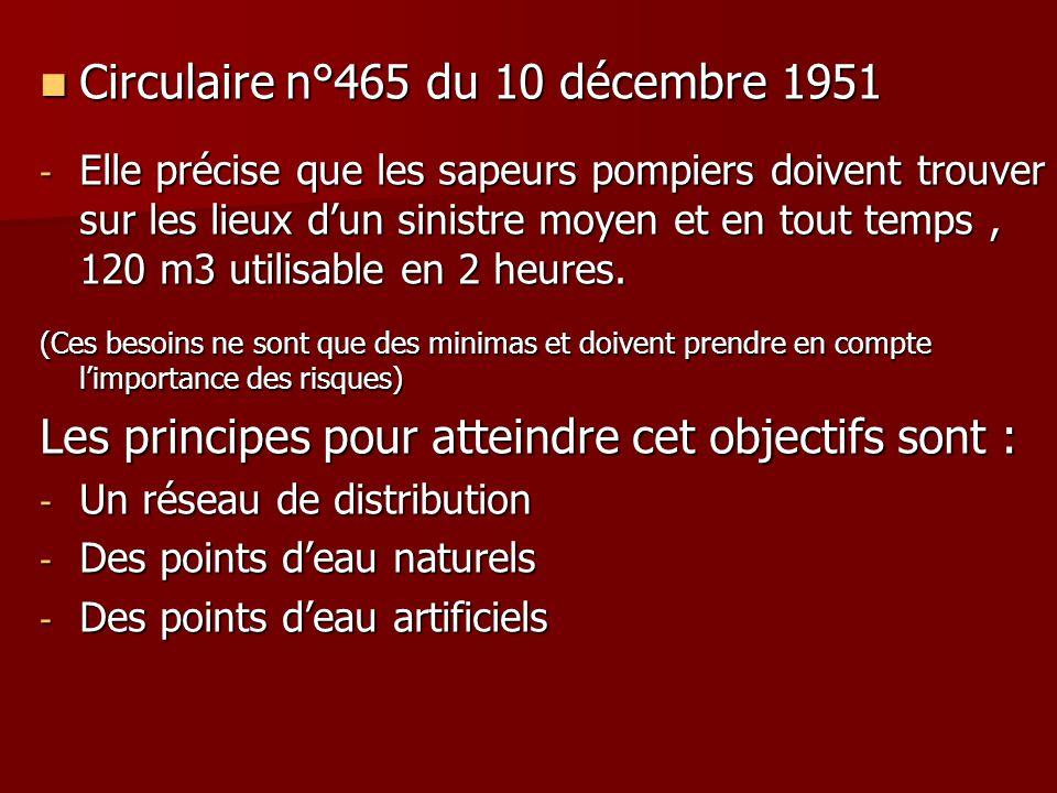 Circulaire interministérielle du 20 février 1957 (intérieur et agriculture) Circulaire interministérielle du 20 février 1957 (intérieur et agriculture) Assouplissement de la circulaire de 1951 en milieu rural elle précise: Assouplissement de la circulaire de 1951 en milieu rural elle précise: - Que la défense incendie n'est qu'un objectif complémentaire (sous conditions) - Que les hydrants normalisés doivent satisfaire aux conditions minimum de pression ou débit, sinon mise en place immédiate d'un puisard - Elle rappelle que les communes ont l'obligation de prendre toutes les mesures utiles pour l'approvisionnement permanent en eau incendie (plan des ressources en eau aux services de secours)