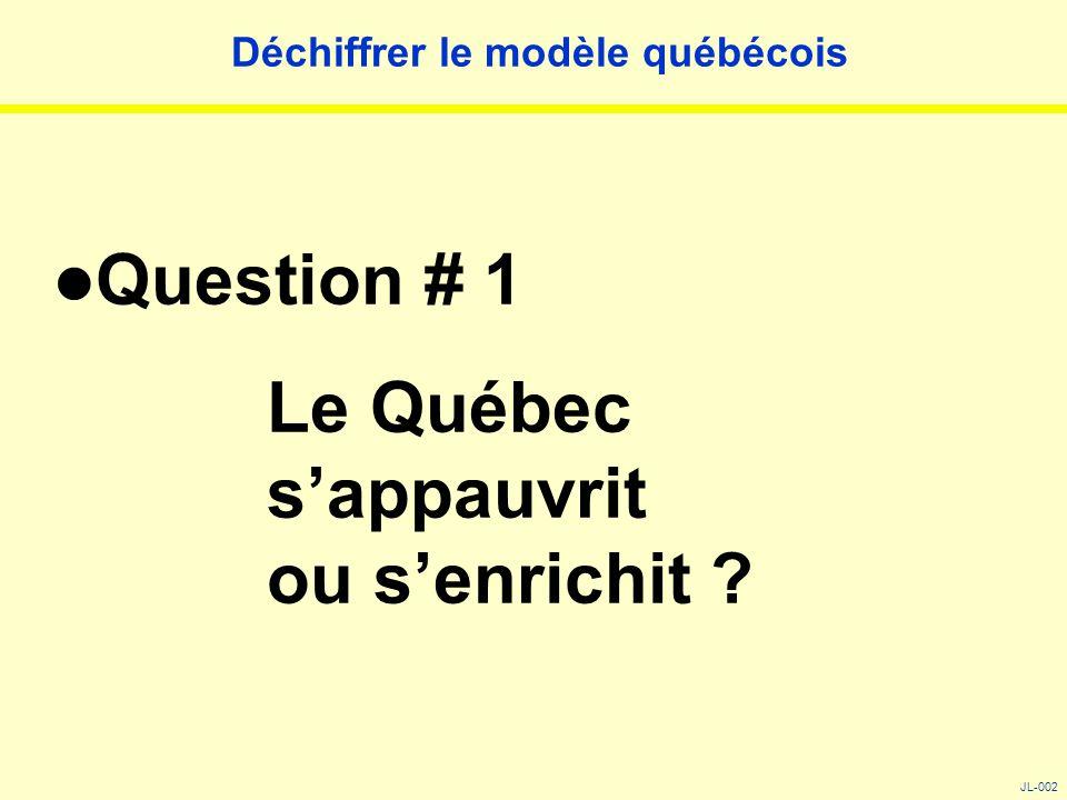 Croissance au Québec et dans le G7, 2005/2000 Croissance réelle per capita JL-003