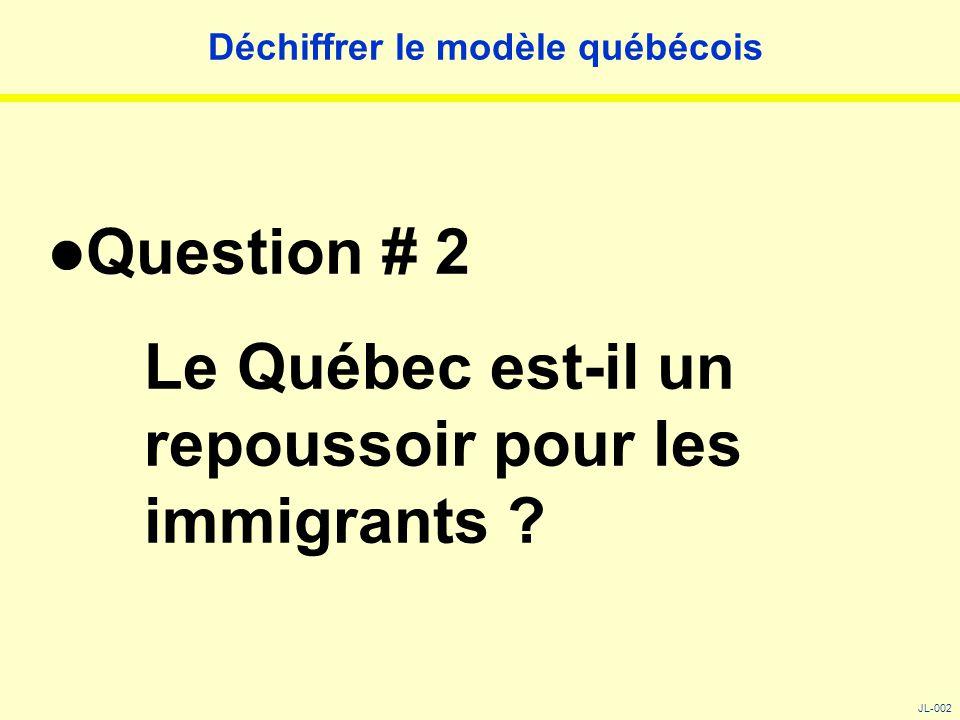 Déchiffrer le modèle québécois Question # 2 Le Québec est-il un repoussoir pour les immigrants ? JL-002