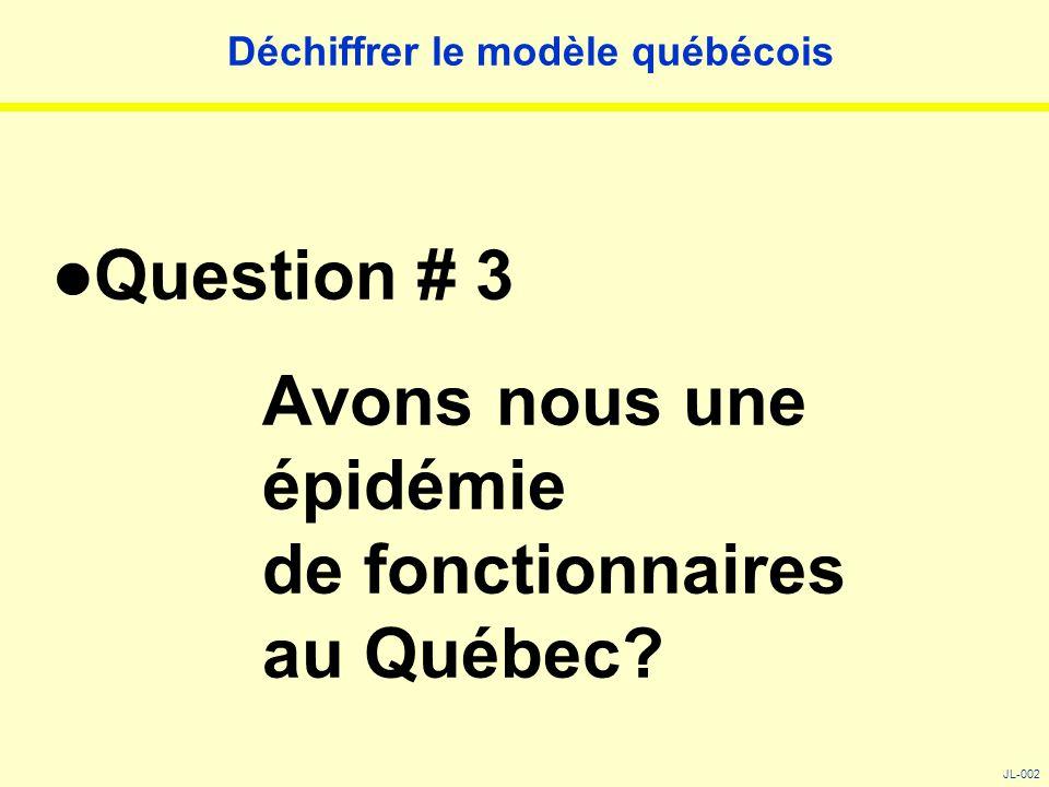 Déchiffrer le modèle québécois Question # 3 Avons nous une épidémie de fonctionnaires au Québec? JL-002