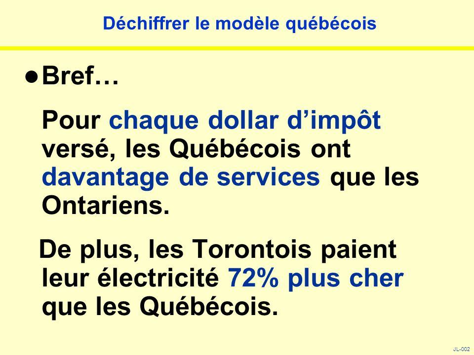 Déchiffrer le modèle québécois Bref… Pour chaque dollar d'impôt versé, les Québécois ont davantage de services que les Ontariens. De plus, les Toronto