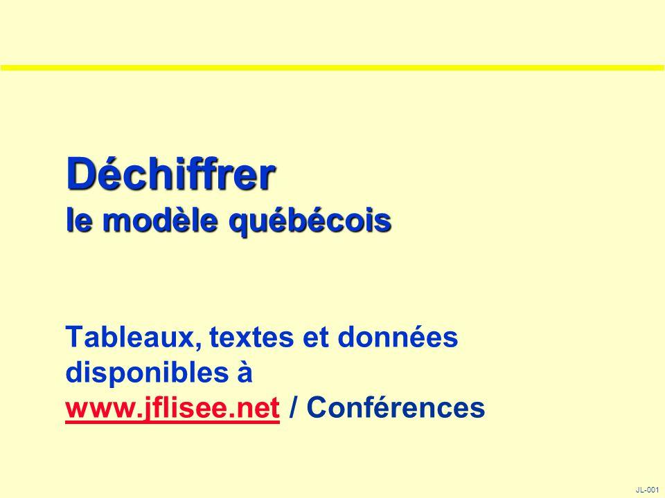 Déchiffrer le modèle québécois Déchiffrer le modèle québécois Tableaux, textes et données disponibles à www.jflisee.net / Conférences www.jflisee.net