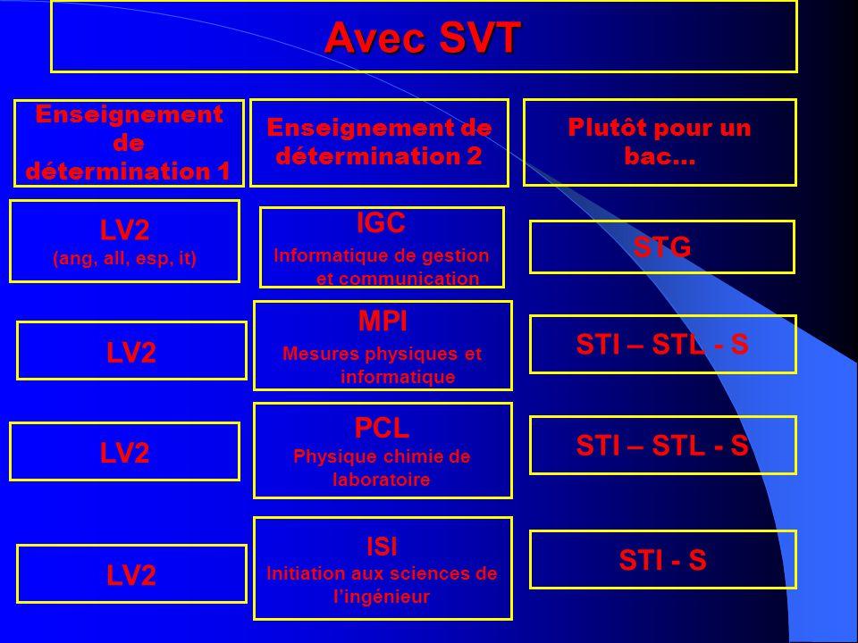 Avec SVT STG IGC Informatique de gestion et communication Plutôt pour un bac… PCL Physique chimie de laboratoire Enseignement de détermination 1 LV2 (ang, all, esp, it) LV2 bts MPI Mesures physiques et informatique STI – STL - S Enseignement de détermination 2 ISI Initiation aux sciences de l'ingénieur LV2 STI – STL - S STI - S