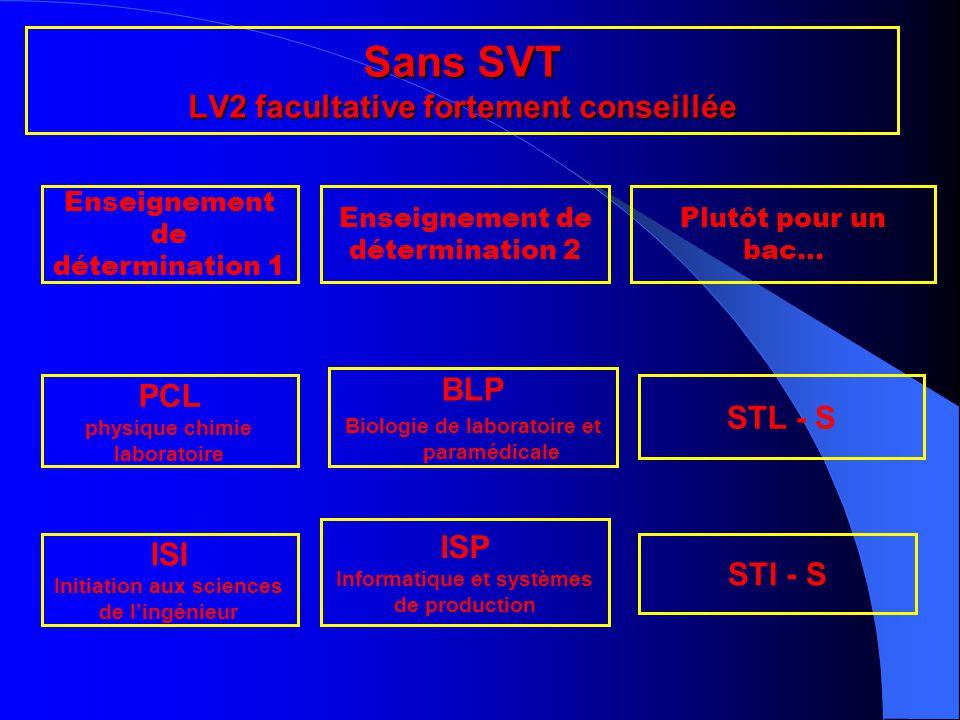 Sans SVT LV2 facultative fortement conseillée Plutôt pour un bac… ISP Informatique et systèmes de production Enseignement de détermination 1 ISI Initiation aux sciences de l'ingénieur bts BLP Biologie de laboratoire et paramédicale STL - S Enseignement de détermination 2 STI - S PCL physique chimie laboratoire